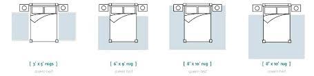 5x7 rug under queen bed rug for queen bed bedroom rug size bedroom rug size area