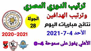 ترتيب الدوري المصري وترتيب الهدافين ونتائج مباريات اليوم الأحد 4-7-2021 من  الجولة 28 - YouTube