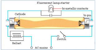 electronic choke for tube light circuit diagram electronic circuit diagram of tube light out choke and starter circuit on electronic choke for tube light