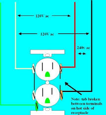 220v outlet wiring diagram 220v image wiring diagram 220v outlet wiring diagram wiring diagram on 220v outlet wiring diagram
