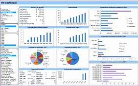 hr dashboard in excel 10 free dashboard templates for excel 2010 exceltemplates