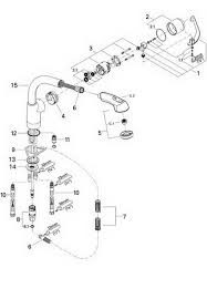grohe kitchen faucet manual. order replacement parts: grohe kitchen faucet manual n