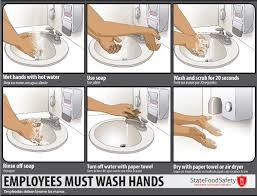 Hand Washing Chart Free Printable Steps Of Handwashing