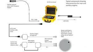 engine components diagram michaelhannan co motorcycle engine parts diagram components doctor portable