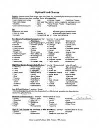 Cottage Cheese Nutrition Nutritionchart Low Glycemic Diet