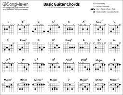 Basic Guitar Chord Charts Office Center Info