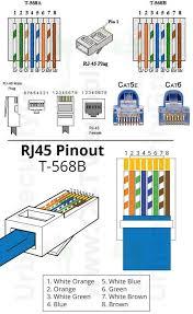 Rj45 Color Chart Rj45 Wiring Diagram Cat6 Cat5 Wiring Diagram