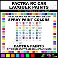 Pactra Paint Chart Faskolor Paint Chart Free Kids Paint Colour Mixing Guide