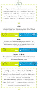 Lease Vs Buying Car Lease Vs Buy A Car Infographic Mymoney By Fidelity