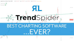 Best Charting Software Ever