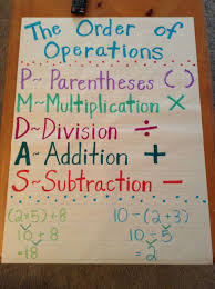 Order Of Operations Anchor Chart Order Of Operations 3rd Grade Anchor Chart Math School