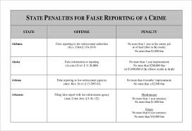 17 Sample Police Report Templates Pdf Doc Free Premium Templates