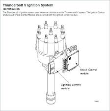 thunderbolt v ignition wiring diagram wiring diagram sch thunderbolt v wiring diagram wiring diagram thunderbolt v ignition wiring diagram