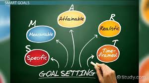 long term and short term career goals examples what are performance goals definition examples