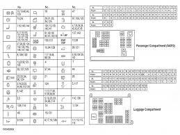 bmw e70 fuse box bmw wiring diagrams instructions fuse box bmw 528i 2011 for sale bmw e70 fuse diagram wiring diagrams instructions