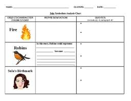 Symbolism Chart Worksheets Teaching Resources Tpt