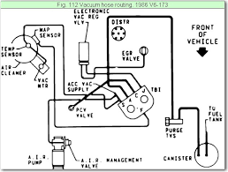 chevy 2 8 engine diagram wiring diagrams click need 1986 chevy s10 2 8 vacuum diagram that includes automatic 1989 chevy 1500 engine diagram chevy 2 8 engine diagram