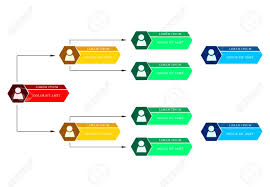 Business Structure Chart Colorful Business Structure Concept Corporate Organization Chart