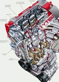 Что надо знать про <b>двигатели</b> K20A (B, Z), K20A4, K24A (A2 ...