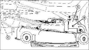 operating adjusting mower level