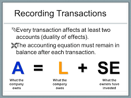 recording transactions Êevery transaction affects at least two accounts duality of effects