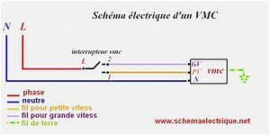 50 Electricite Couleur Du Neutre