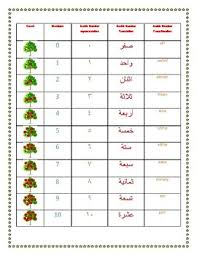 Arabic Chart Arabic Number Chart