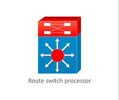 communication network diagram cisco network topology cisco route switch processor route switch processor