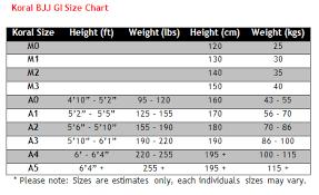 Jiu Jitsu Kimono Size Chart Bjj Gi Sizes