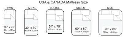 twin mattress size in feet.  Mattress King Size Mattress Sizes  Dimensions Feet To Twin Mattress Size In Feet
