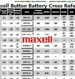Button Cell Equivalent Chart Batteriesandbutter Com Cross Reference Battery Charts