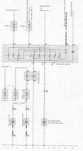 basic fuse box info on 911sc pelican parts technical bbs i m sure that is probably enough for most people but i m afraid i look at this diagram and have no idea which fuse is which when i look at the box