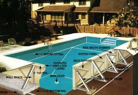 inground pool diagram from husted pools in wappinger falls, ny Inground Pool Diagram inground pool diagram from husted pools in wappinger falls, ny inground pool diagram
