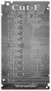 Thai Lottery Result Chart 2016 Full Thailand Lottery Route Chart Direct Sets On 01 03 2018