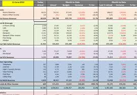 Daily Financial Report Datavision BI For Hospitality 16