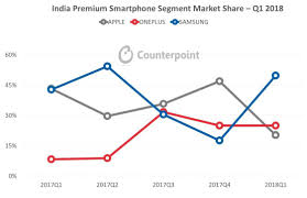 In The Compete Can Why India 't Iphone Verge qfxOqwnp7