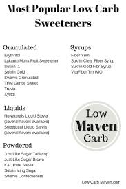 Thm Sweetener Conversion Chart Swerve Best Low Carb Sweetener The Best Sweeteners How To Choose Them