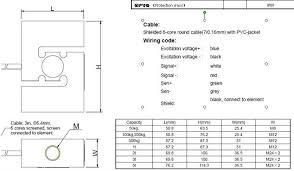 hbm load cell wiring diagram wiring diagram hbm load cell wiring diagram s40a low