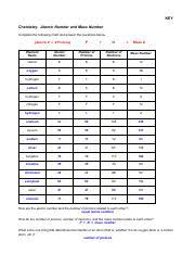 Element Chart With Atomic Number And Mass Atomic Number And Mass Number Key Key Chemistry Atomic