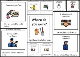 Community Workers Unit - The Autism Helper