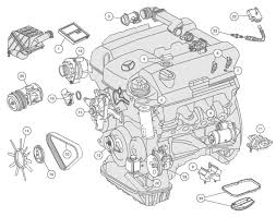 mercedes e320 engine diagram explore wiring diagram on the net • 2000 mb e320 engine diagram data wiring diagram rh 11 10 12 mercedes aktion tesmer de