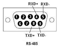how to connect and configure a 2 wire device an rs 485 serial rs 485 is by default set up for four wire communication two pins send data txd and txd and two pins receive data rxd and rxd as differential