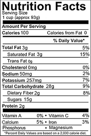 Nutrition Facts Coconut Meat Loc Industries