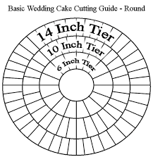 Indydebi Cake Cutting Chart How Do You Cut A Round Wedding Cake Images Cake And Photos
