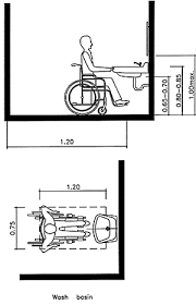 dimensions for disabled toilet. requirements for wash basins. dimensions disabled toilet