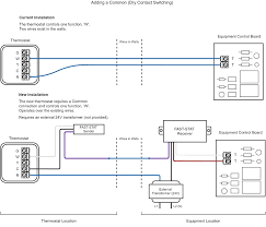 wiring diagrams ecobee diagram thermostat wire colors cool furnace thermostat wiring color code at Carrier Thermostat Wiring Diagram