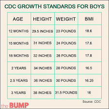 Toddler Boy Weight Chart Baby Growth Chart Tracking Babys Development