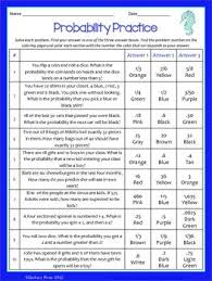 th Grade Math Worksheets   Surface area of sphere worksheet