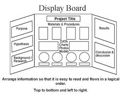 Science Fair Display Board Templates Under Fontanacountryinn Com