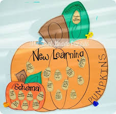 Pumpkin Venn Diagram Pumpkin Venn Diagram Magdalene Project Org
